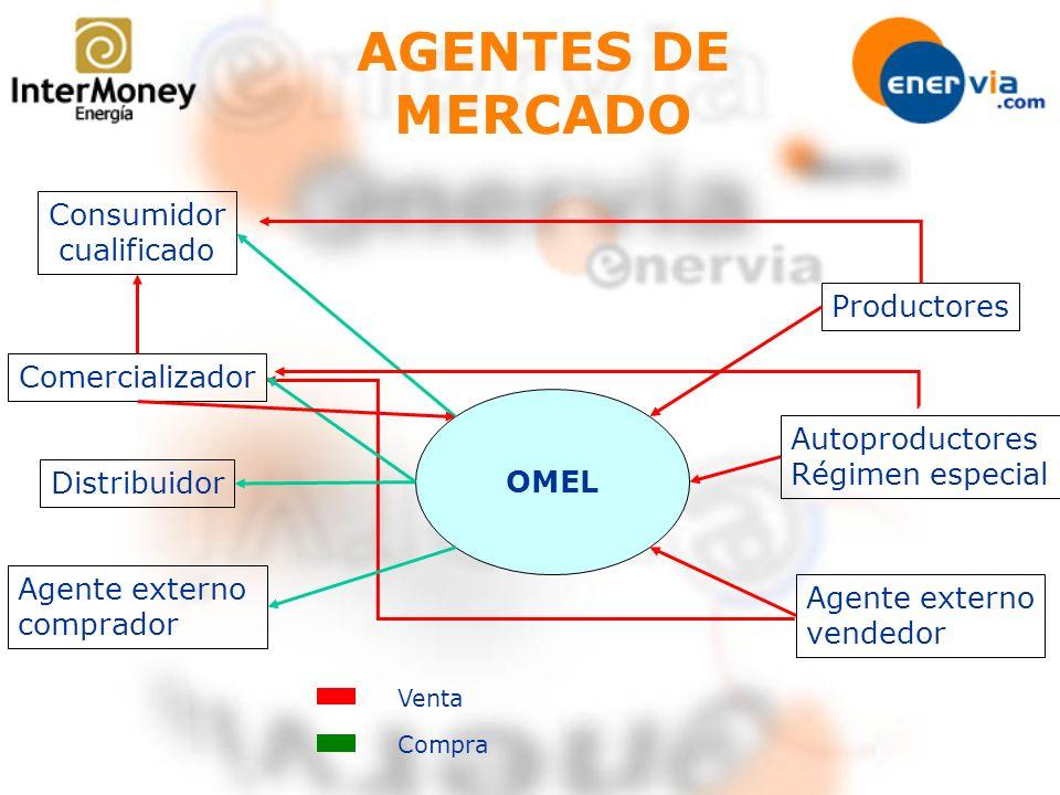 AGENTES DE MERCADO OMEL Productores Autoproductores Régimen especial Agente externo vendedor Consumidor cualificado Comercializador Distribuidor Agent