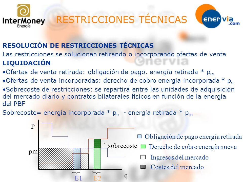 RESTRICCIONES TÉCNICAS RESOLUCIÓN DE RESTRICCIONES TÉCNICAS Las restricciones se solucionan retirando o incorporando ofertas de venta LIQUIDACIÓN Ofer