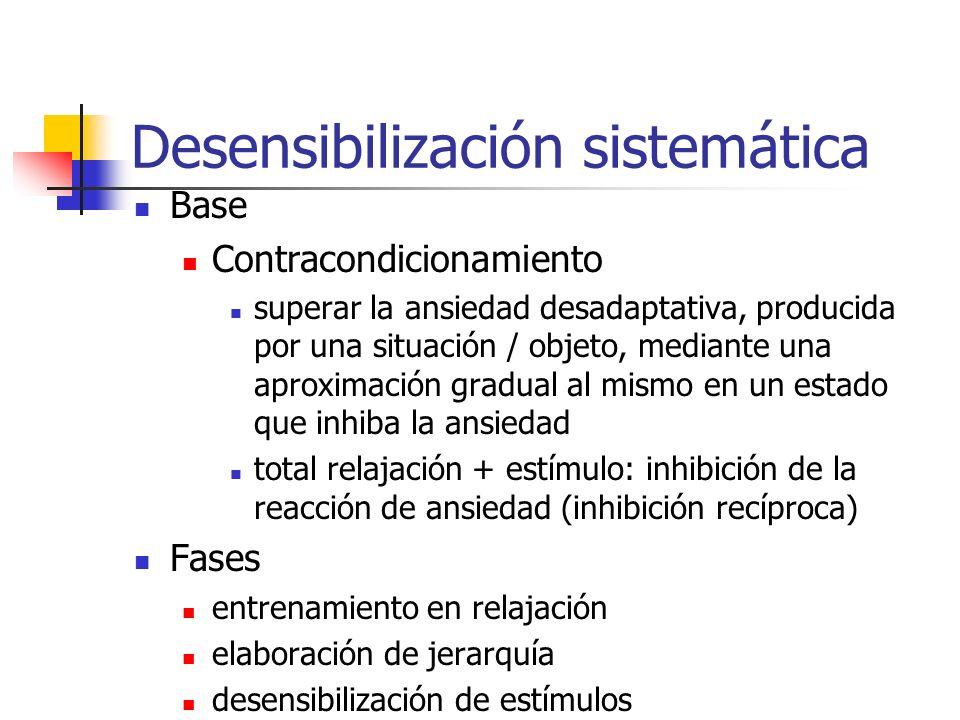 Desensibilización sistemática Base Contracondicionamiento superar la ansiedad desadaptativa, producida por una situación / objeto, mediante una aproxi