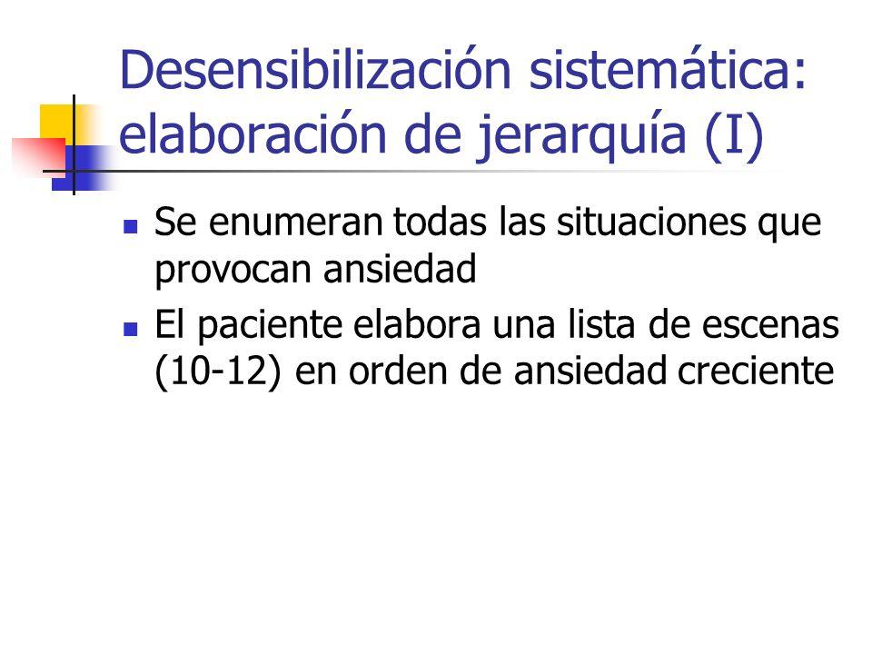 Desensibilización sistemática: elaboración de jerarquía (I) Se enumeran todas las situaciones que provocan ansiedad El paciente elabora una lista de e