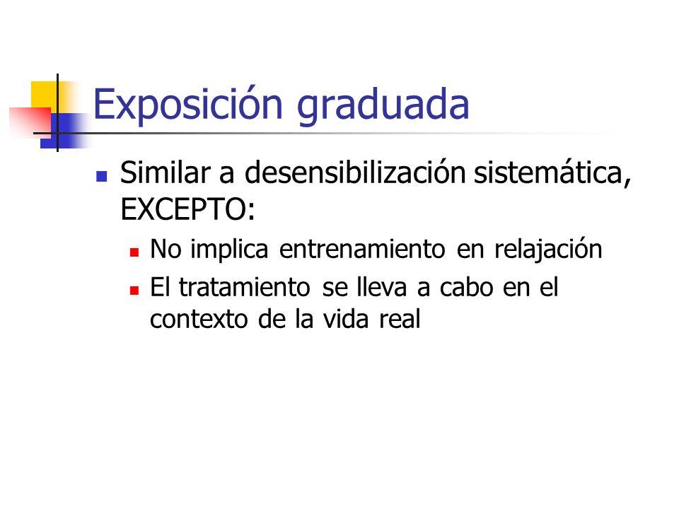 Exposición graduada Similar a desensibilización sistemática, EXCEPTO: No implica entrenamiento en relajación El tratamiento se lleva a cabo en el cont