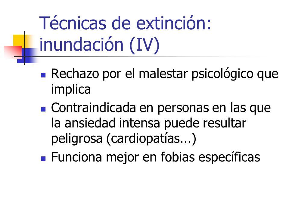 Técnicas de extinción: inundación (IV) Rechazo por el malestar psicológico que implica Contraindicada en personas en las que la ansiedad intensa puede
