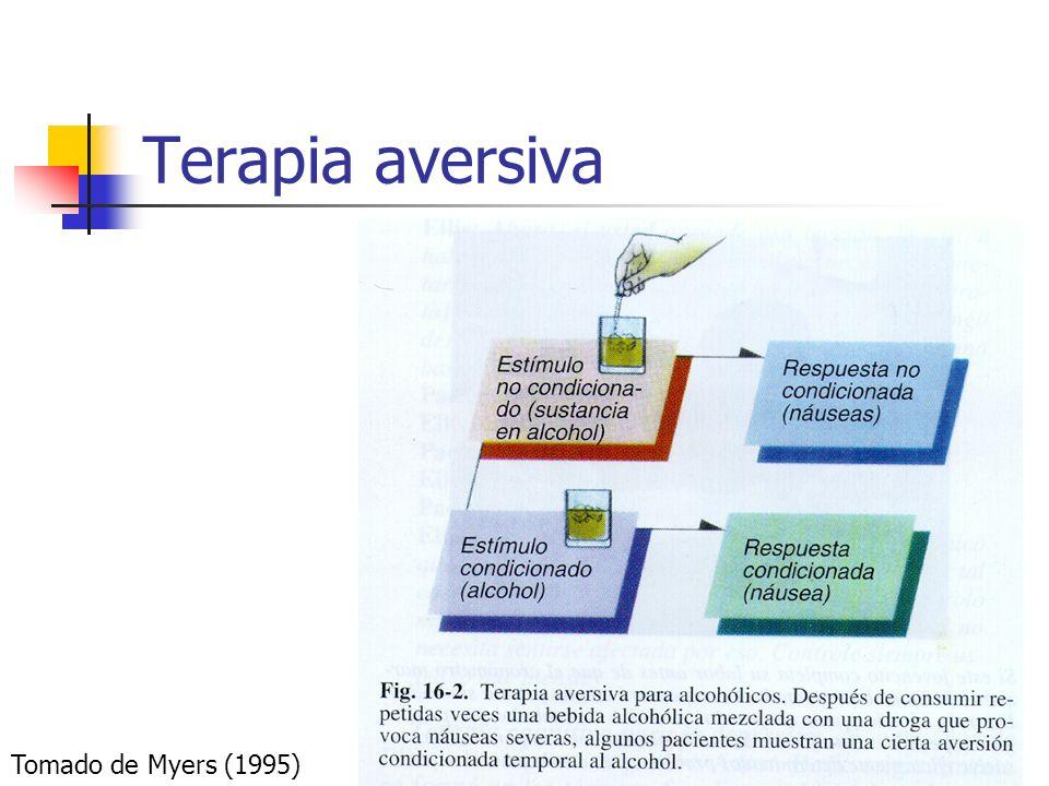 Tomado de Myers (1995) Terapia aversiva