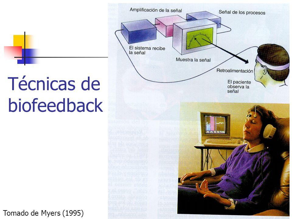 Tomado de Myers (1995) Técnicas de biofeedback