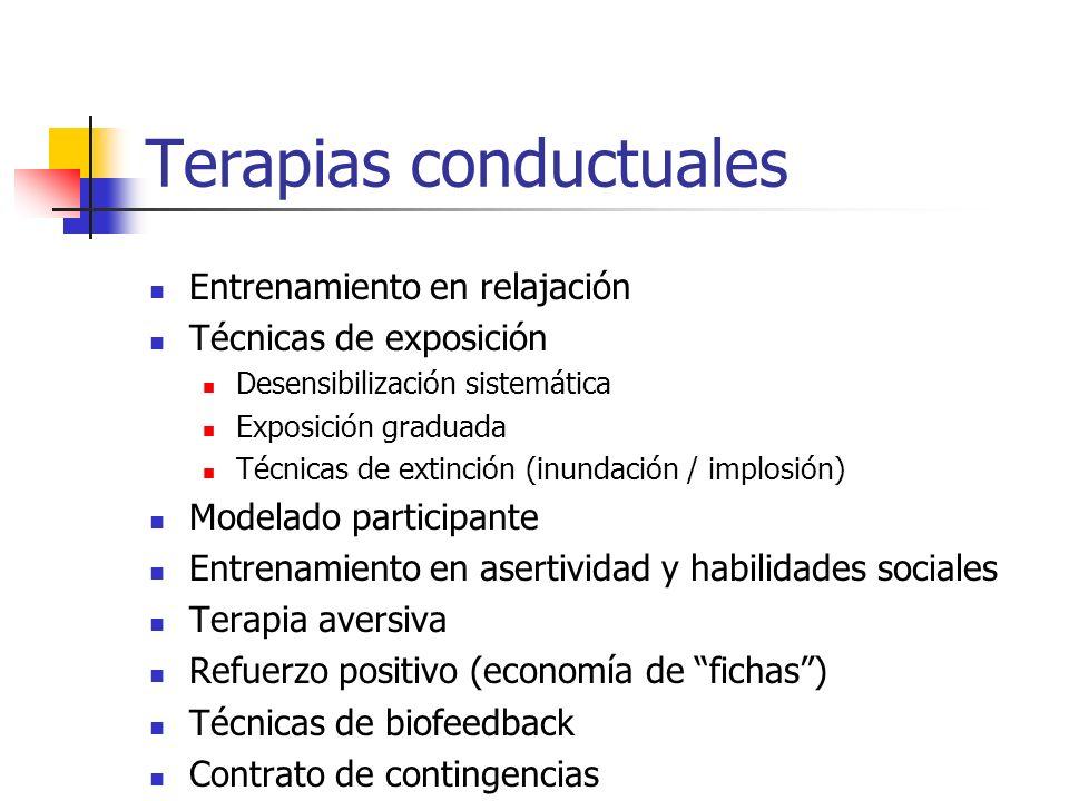Terapias conductuales Entrenamiento en relajación Técnicas de exposición Desensibilización sistemática Exposición graduada Técnicas de extinción (inun