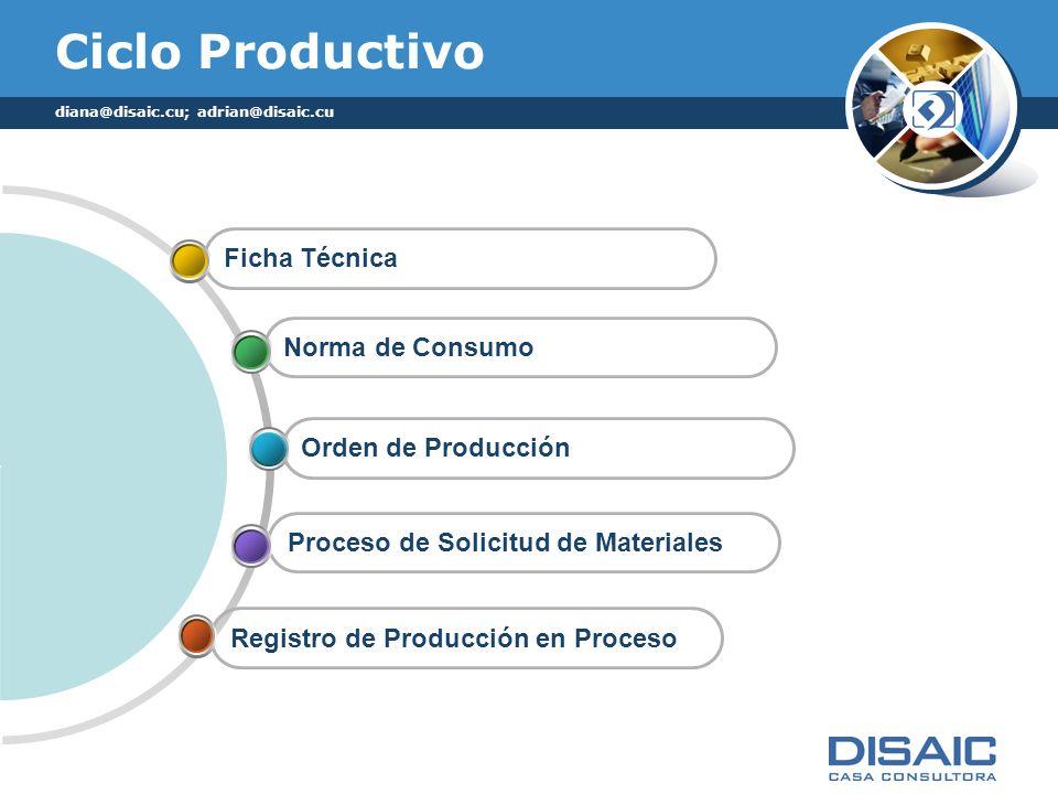 Ciclo Productivo Registro de Producción en Proceso Proceso de Solicitud de Materiales Orden de Producción Norma de Consumo Ficha Técnica diana@disaic.cu; adrian@disaic.cu