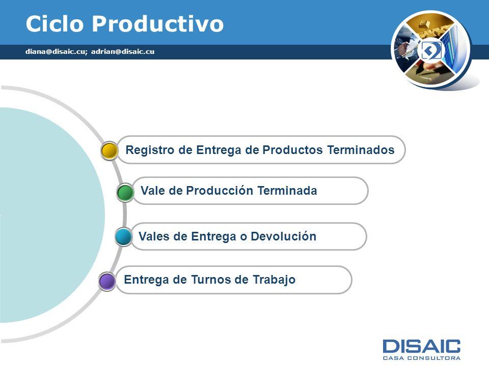 Ciclo Productivo Entrega de Turnos de Trabajo Vales de Entrega o Devolución Vale de Producción Terminada Registro de Entrega de Productos Terminados diana@disaic.cu; adrian@disaic.cu