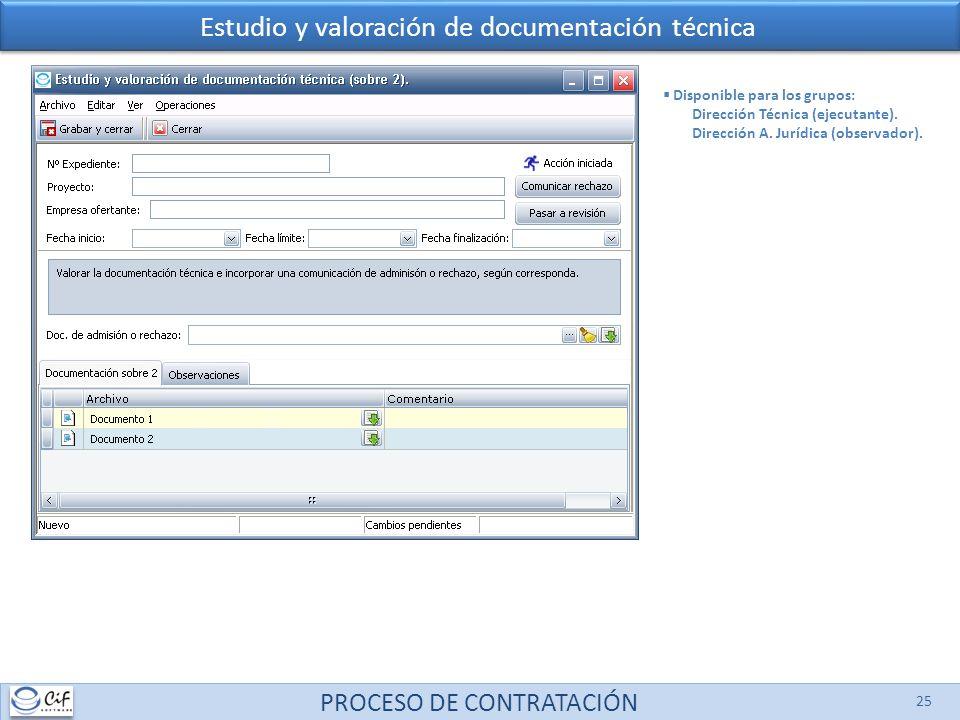 PROCESO DE CONTRATACIÓN 25 Estudio y valoración de documentación técnica Disponible para los grupos: Dirección Técnica (ejecutante). Dirección A. Jurí