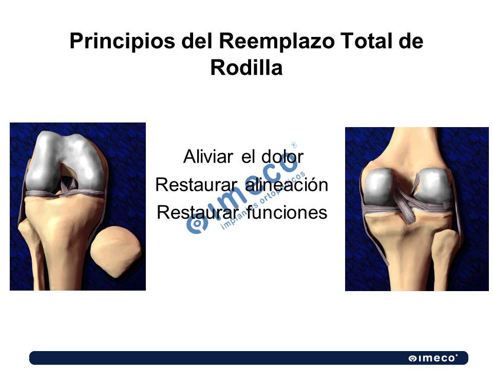 Principios del Reemplazo Total de Rodilla Aliviar el dolor Restaurar alineación Restaurar funciones