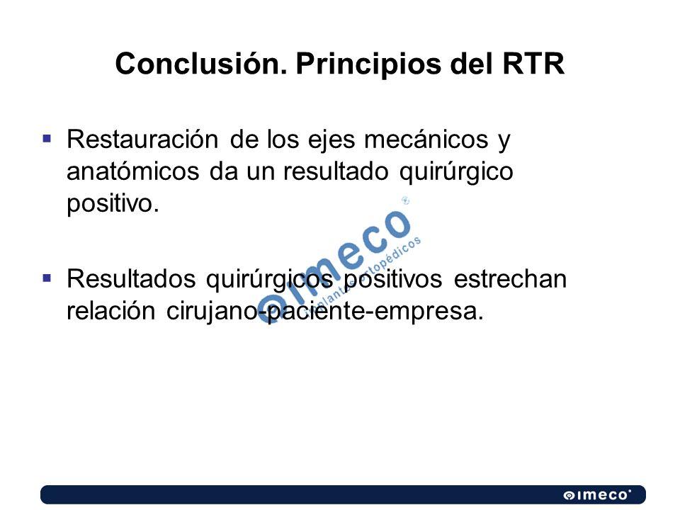 Conclusión. Principios del RTR Restauración de los ejes mecánicos y anatómicos da un resultado quirúrgico positivo. Resultados quirúrgicos positivos e