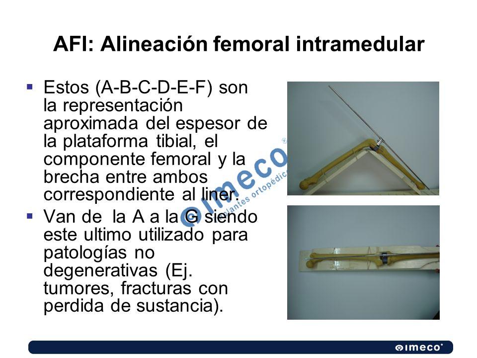Estos (A-B-C-D-E-F) son la representación aproximada del espesor de la plataforma tibial, el componente femoral y la brecha entre ambos correspondient