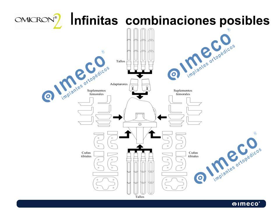 I nfinitas combinaciones posibles