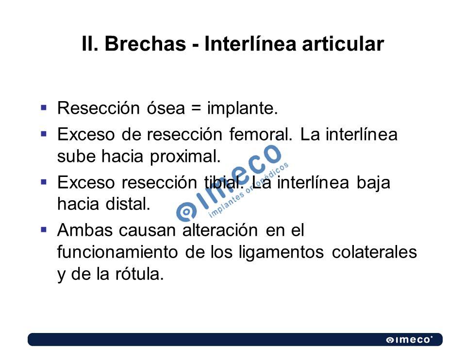 II. Brechas - Interlínea articular Resección ósea = implante. Exceso de resección femoral. La interlínea sube hacia proximal. Exceso resección tibial.