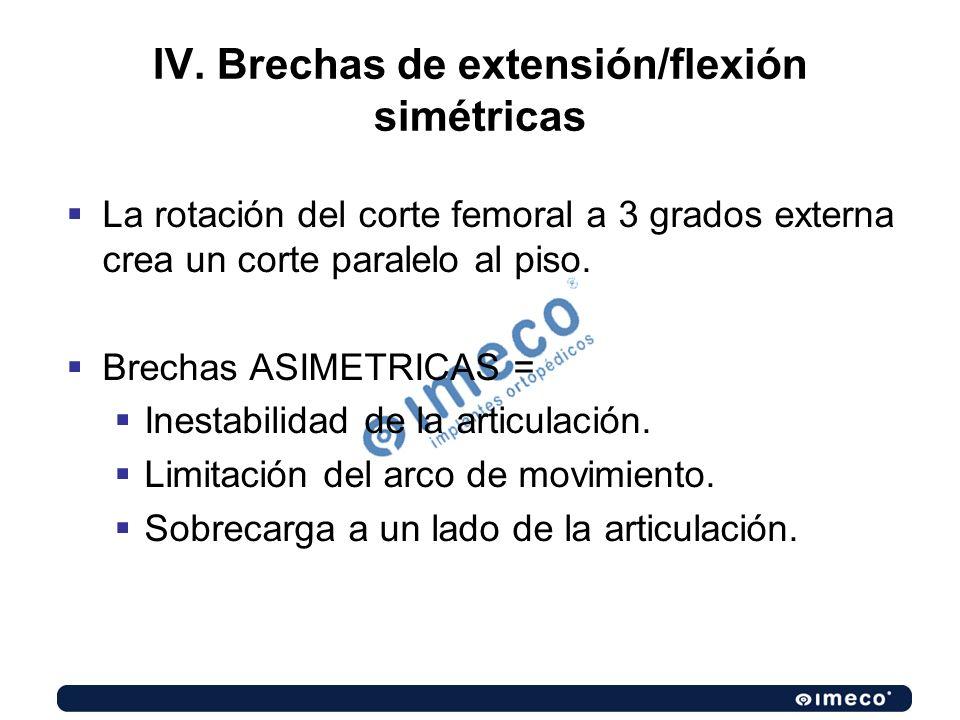IV. Brechas de extensión/flexión simétricas La rotación del corte femoral a 3 grados externa crea un corte paralelo al piso. Brechas ASIMETRICAS = Ine