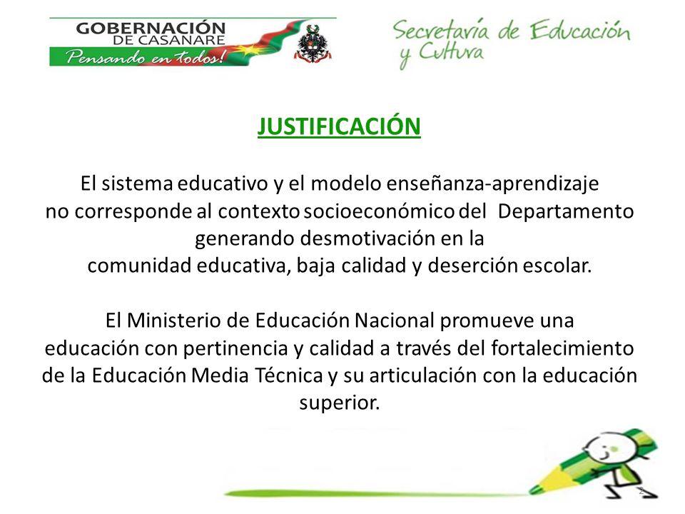 2 JUSTIFICACIÓN El sistema educativo y el modelo enseñanza-aprendizaje no corresponde al contexto socioeconómico del Departamento generando desmotivación en la comunidad educativa, baja calidad y deserción escolar.