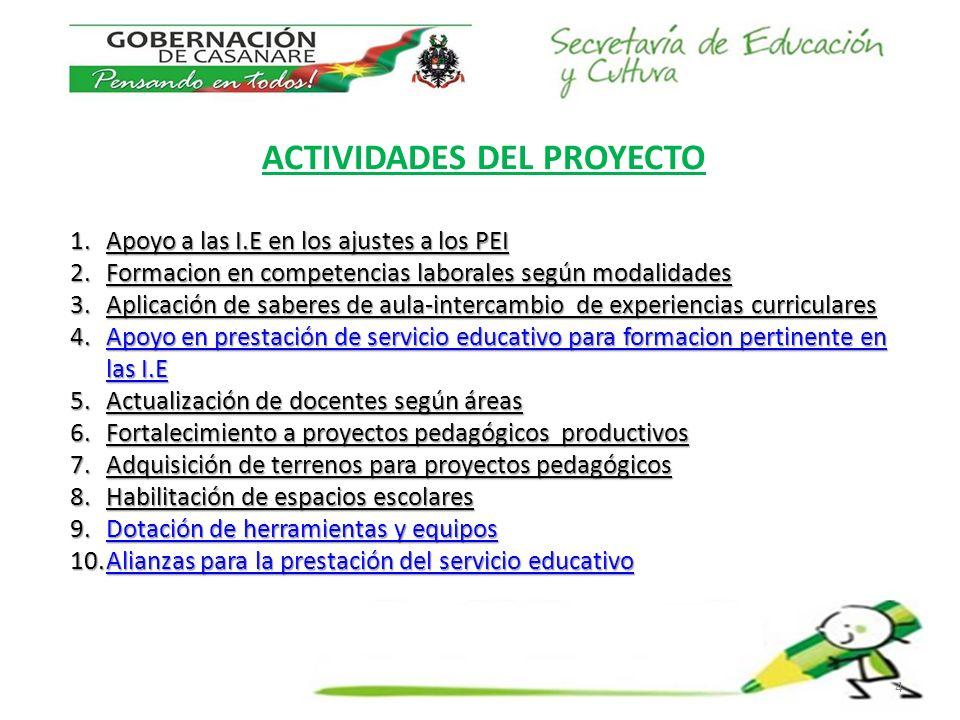 CONVENIO 098 DE 2008 FUNDACIÓN PARA EL DESARROLLO SOCIAL –ANDES- Y EL DEPARTAMENTO DE CASANARE TALLERES TEÓRICOS Y PRÁCTICOS EN COMPETENCIAS LABORALES GENERALES Y ESPECÍFICAS Y APOYO A PROYECTOS PRODUCTIVOS EN (40) INSTITUCIONES EDUCATIVAS CON EDUCACIÓN MEDIA TÉCNICA 427 Docentes y 3600 estudiantes beneficiados en actualización y capacitación 5