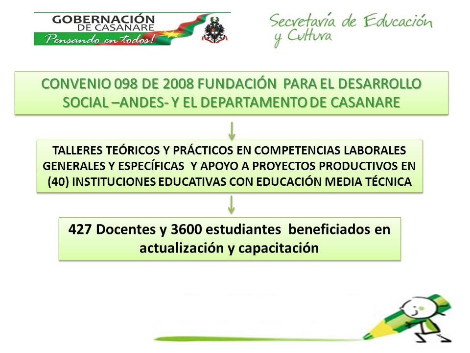 ADQUISICIÓN DE TRES (3) AULAS MÓVILES ITINERANTES DOS EN TECNOLOGÍA AGROPECUARIA Y GANADERA UNA EN ELECTRICIDAD Y ELECTRÓNICA 6 (15) I.E CON MODALIDAD AGROPECUARIA BENEFICIADAS (7) I.E CON MODALIDAD INDUSTRIAL BENEFICIADAS
