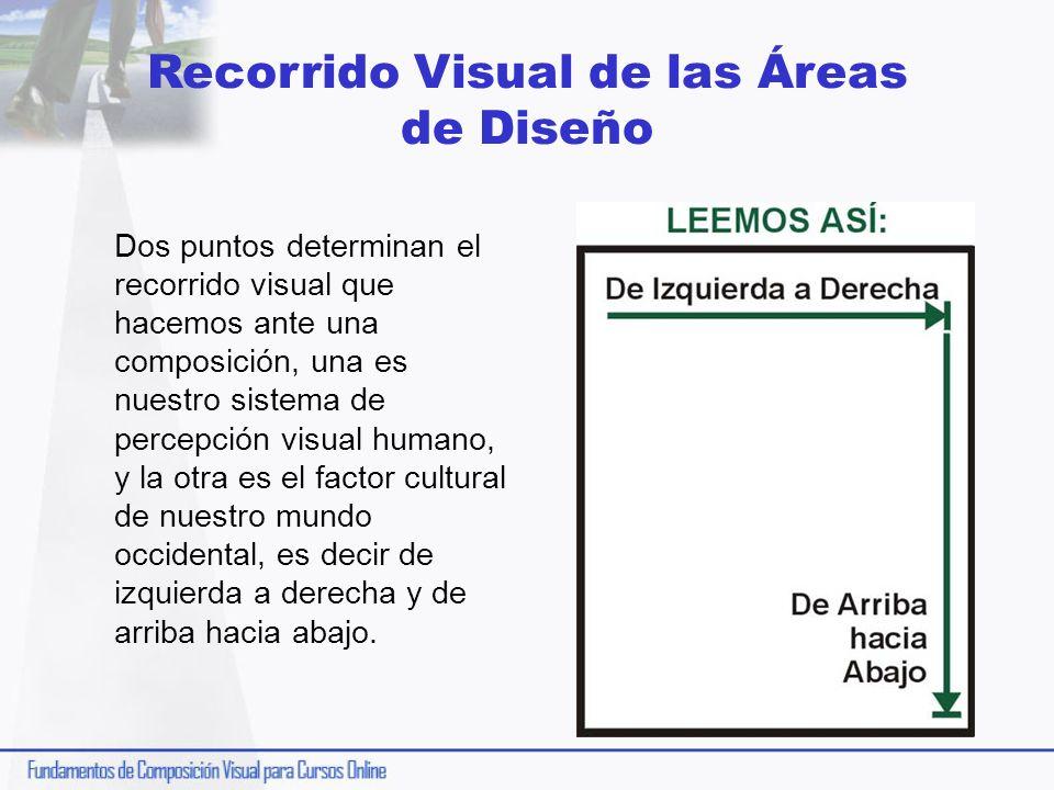 Recorrido Visual de las Áreas de Diseño Dos puntos determinan el recorrido visual que hacemos ante una composición, una es nuestro sistema de percepci