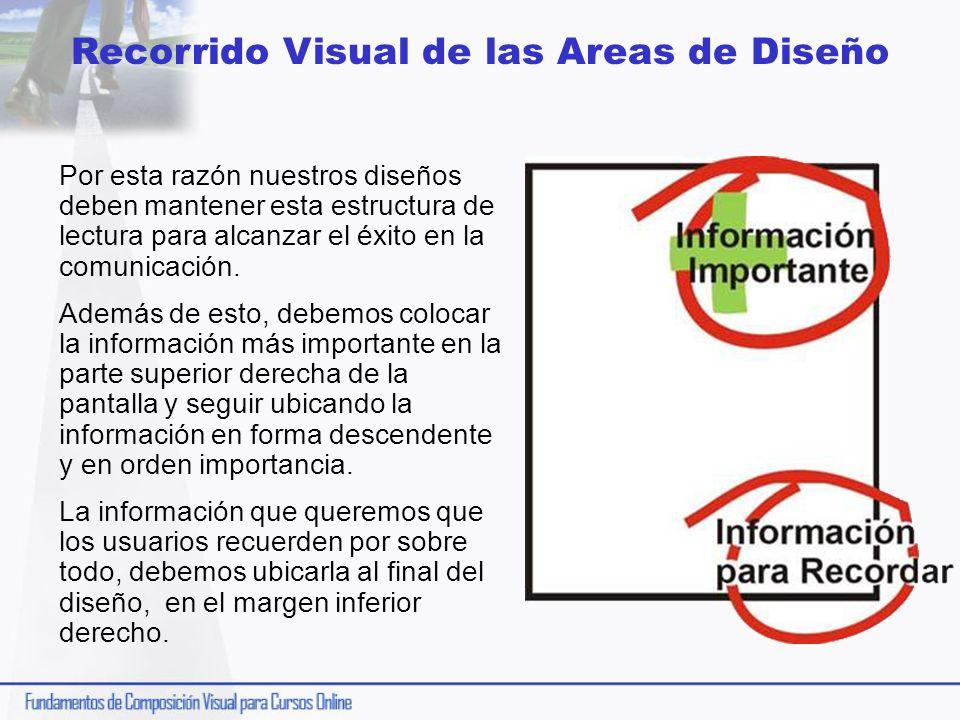 Recorrido Visual de las Areas de Diseño Por esta razón nuestros diseños deben mantener esta estructura de lectura para alcanzar el éxito en la comunic