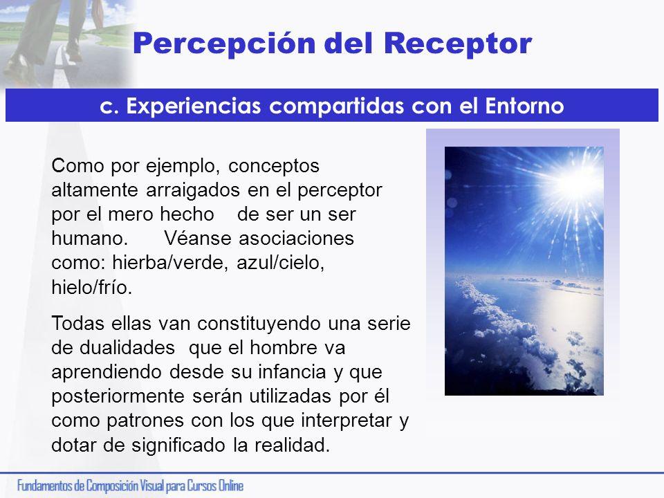 Percepción del Receptor c. Experiencias compartidas con el Entorno Como por ejemplo, conceptos altamente arraigados en el perceptor por el mero hecho