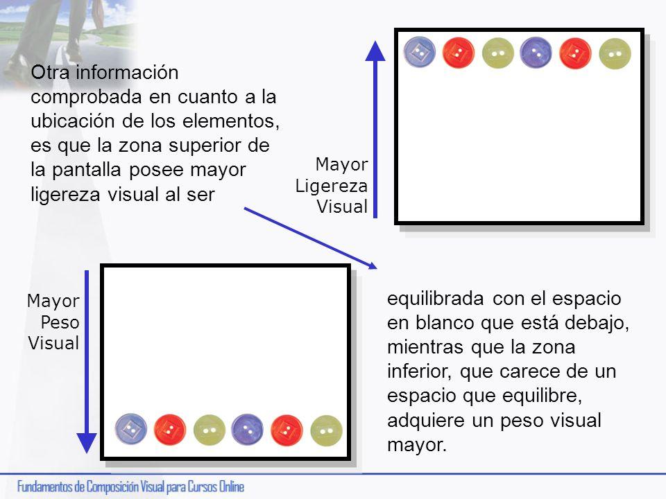 Otra información comprobada en cuanto a la ubicación de los elementos, es que la zona superior de la pantalla posee mayor ligereza visual al ser equil