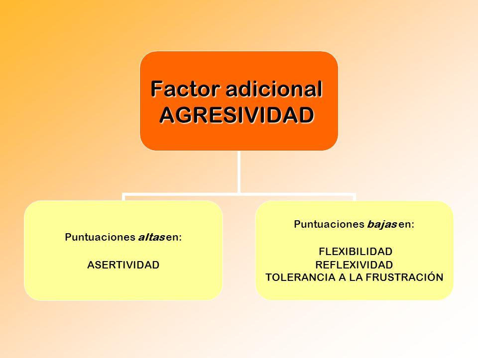 Ámbitos de aplicación Evaluación de adoptantes Evaluación de adoptantes Evaluación de cuidadores Evaluación de cuidadores Evaluación de tutores Evaluación de tutores Evaluación de mediadores Evaluación de mediadores