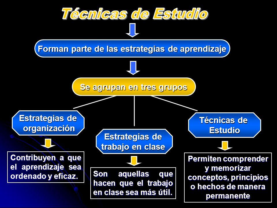 Forman parte de las estrategias de aprendizaje Estrategias de organización organización Estrategias de trabajo en clase Técnicas de Estudio Contribuye