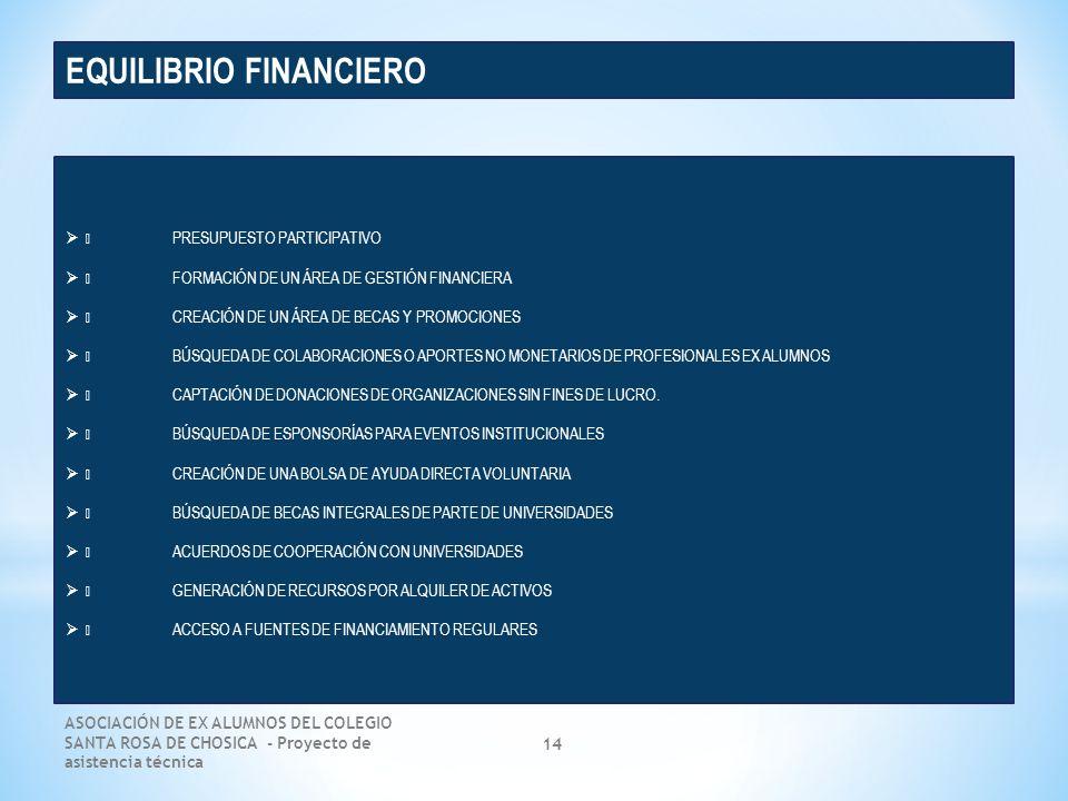 ASOCIACIÓN DE EX ALUMNOS DEL COLEGIO SANTA ROSA DE CHOSICA - Proyecto de asistencia técnica 14 PRESUPUESTO PARTICIPATIVO FORMACIÓN DE UN ÁREA DE GESTI