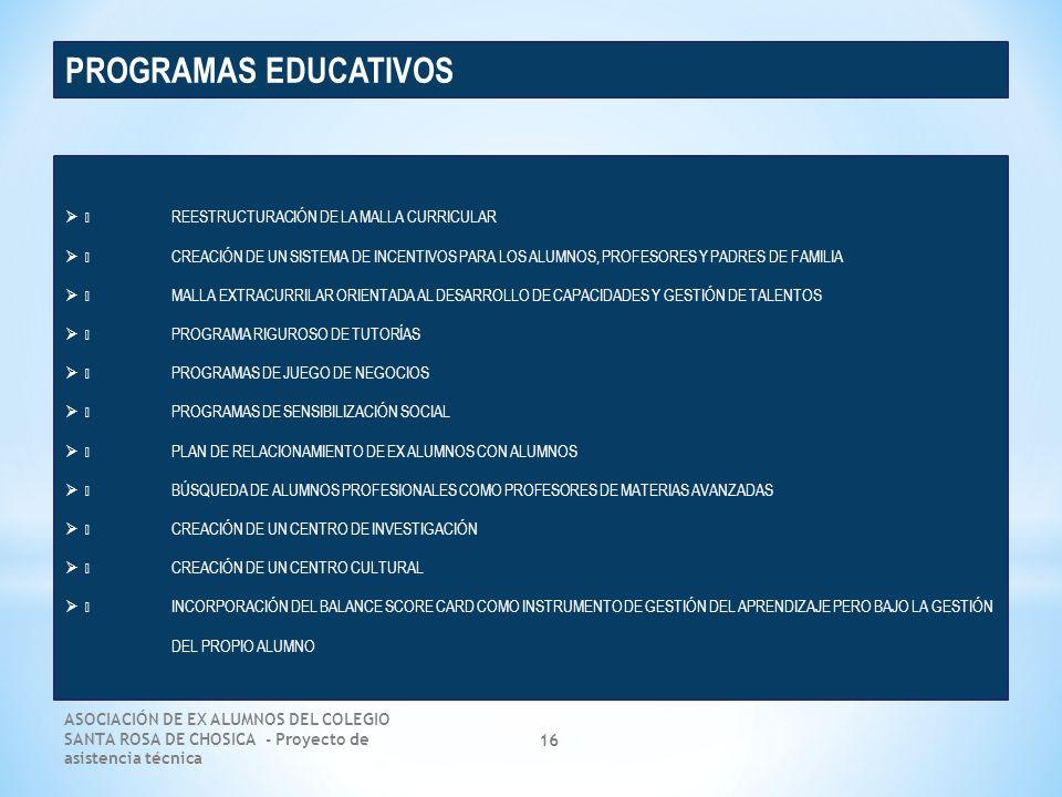 ASOCIACIÓN DE EX ALUMNOS DEL COLEGIO SANTA ROSA DE CHOSICA - Proyecto de asistencia técnica 16 REESTRUCTURACIÓN DE LA MALLA CURRICULAR CREACIÓN DE UN