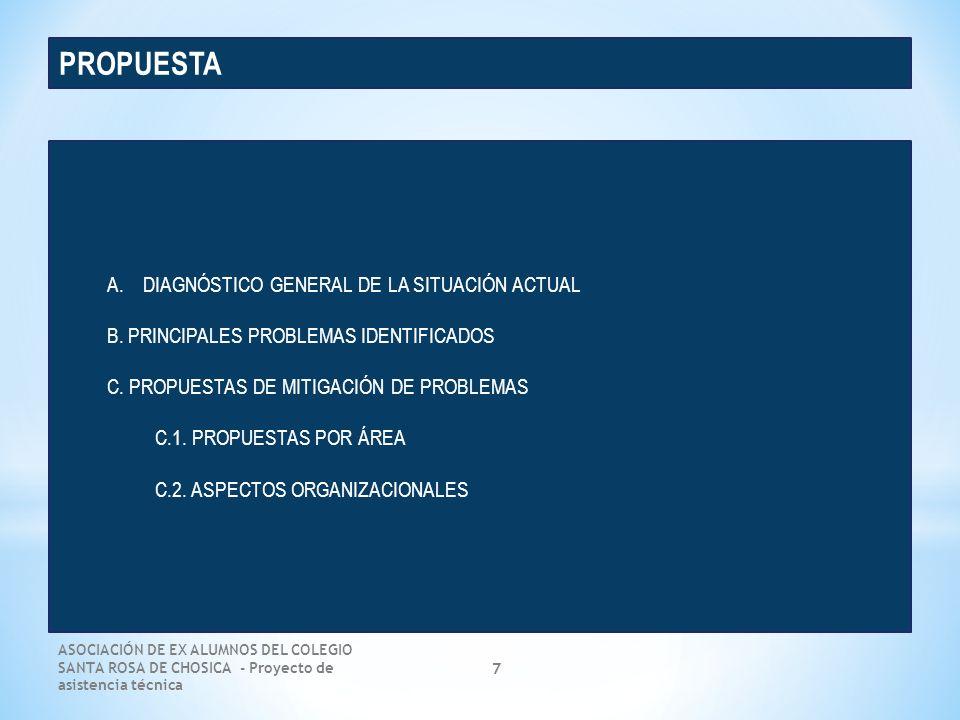 ASOCIACIÓN DE EX ALUMNOS DEL COLEGIO SANTA ROSA DE CHOSICA - Proyecto de asistencia técnica 18 APLICAR BALANCE SCORE CARD PARA LA GESTIÓN DE PROCESOS MEJORA DE LOS PROCESOS EN GENERAL IMPLEMENTACIÓN DE UN SISTEMA DE INFORMACIÓN INSTITUCIONAL EN LÍNEA PLATAFORMA DE RECURSOS EDUCATIVOS EN LÍNEA PRESUPUESTO Y REQUERIMIENTOS PARTICIPATIVOS SISTEMA DE INDICADORES POR ÁREA SISTEMA DE INCENTIVOS SALARIALES POR PUNTAJES PROCESOS INTERNOS