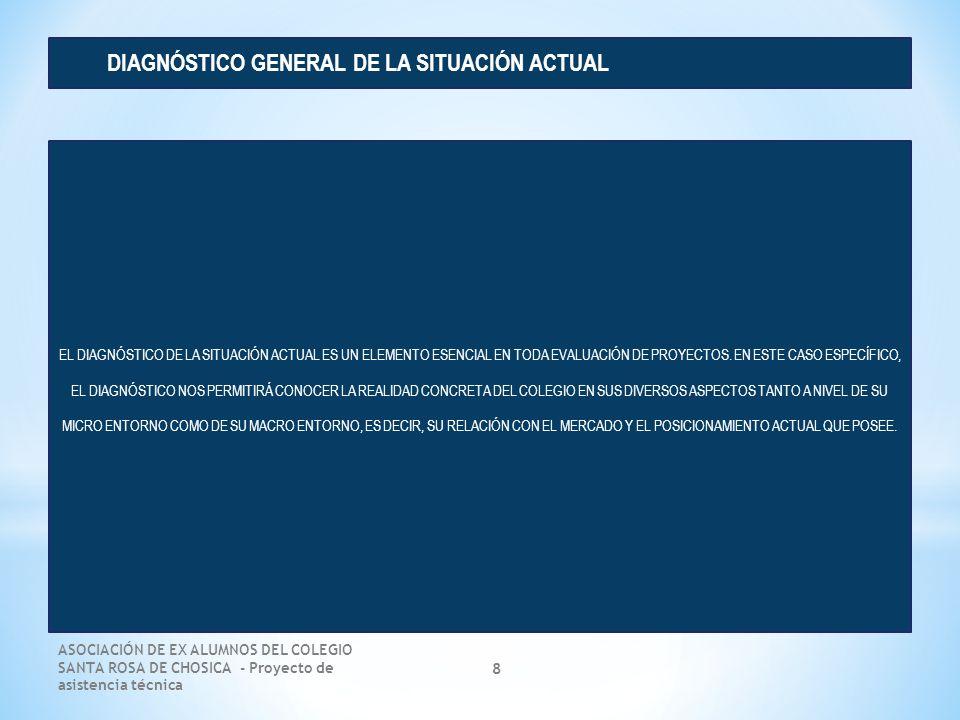 ASOCIACIÓN DE EX ALUMNOS DEL COLEGIO SANTA ROSA DE CHOSICA - Proyecto de asistencia técnica 8 EL DIAGNÓSTICO DE LA SITUACIÓN ACTUAL ES UN ELEMENTO ESE