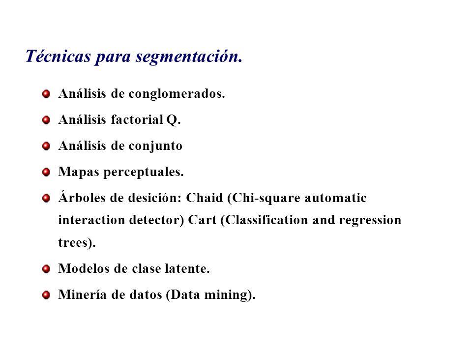 Técnicas para segmentación. Análisis de conglomerados. Análisis factorial Q. Análisis de conjunto Mapas perceptuales. Árboles de desición: Chaid (Chi-