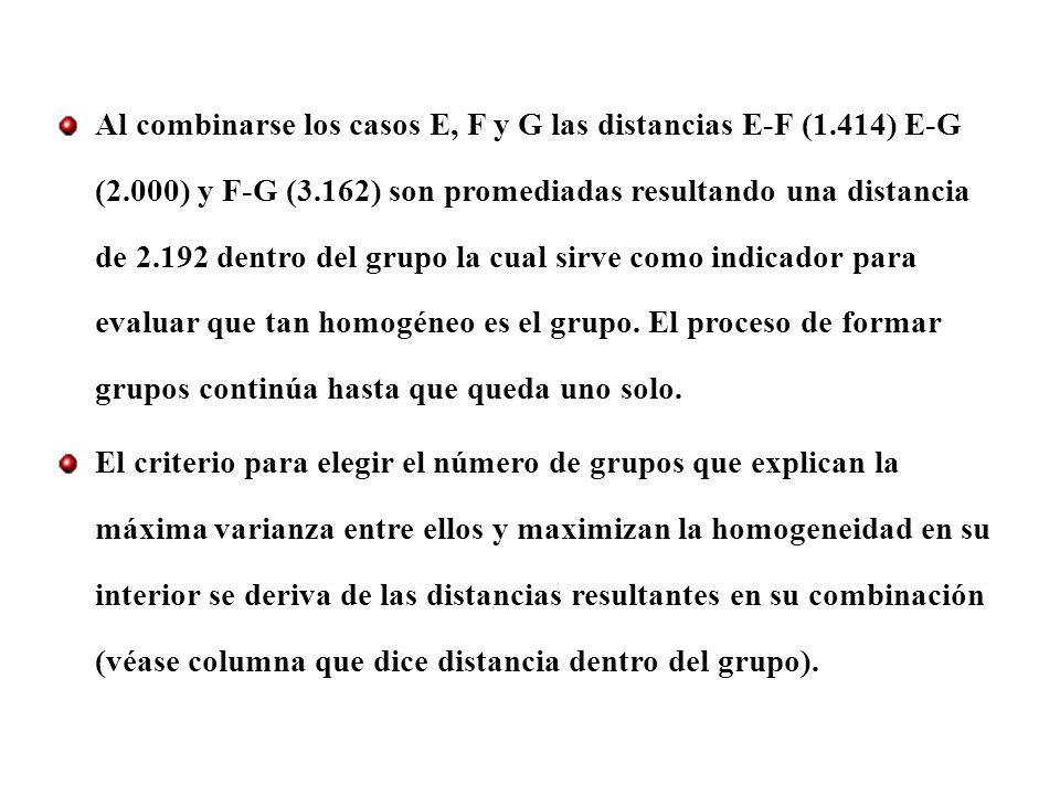 Al combinarse los casos E, F y G las distancias E-F (1.414) E-G (2.000) y F-G (3.162) son promediadas resultando una distancia de 2.192 dentro del gru
