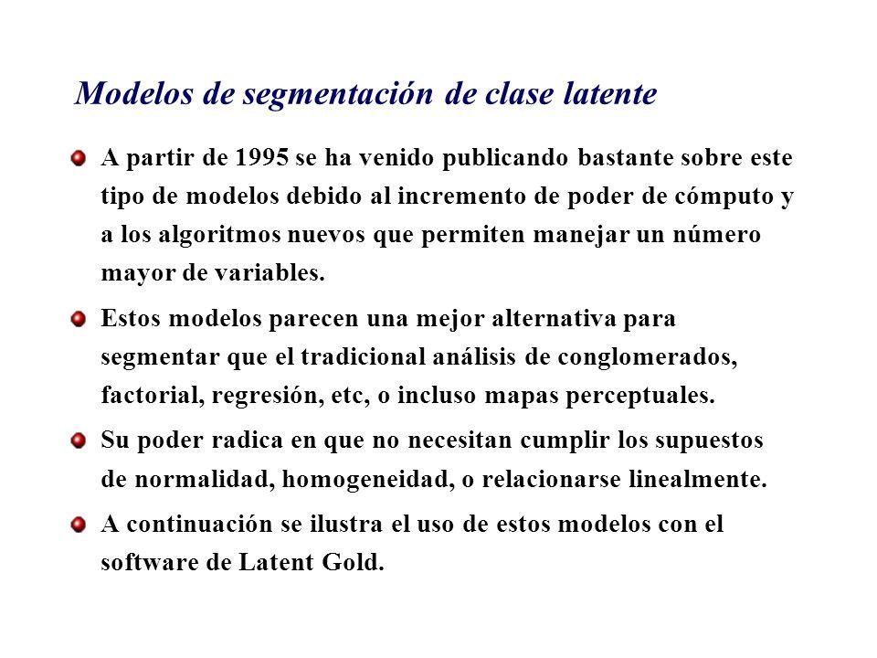 A partir de 1995 se ha venido publicando bastante sobre este tipo de modelos debido al incremento de poder de cómputo y a los algoritmos nuevos que pe