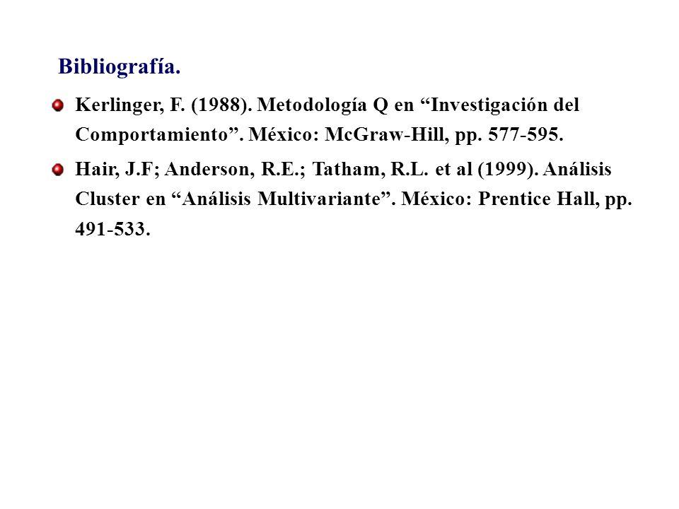 Bibliografía. Kerlinger, F. (1988). Metodología Q en Investigación del Comportamiento. México: McGraw-Hill, pp. 577-595. Hair, J.F; Anderson, R.E.; Ta