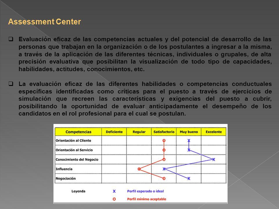 Assessment Center Evaluación eficaz de las competencias actuales y del potencial de desarrollo de las personas que trabajan en la organización o de lo