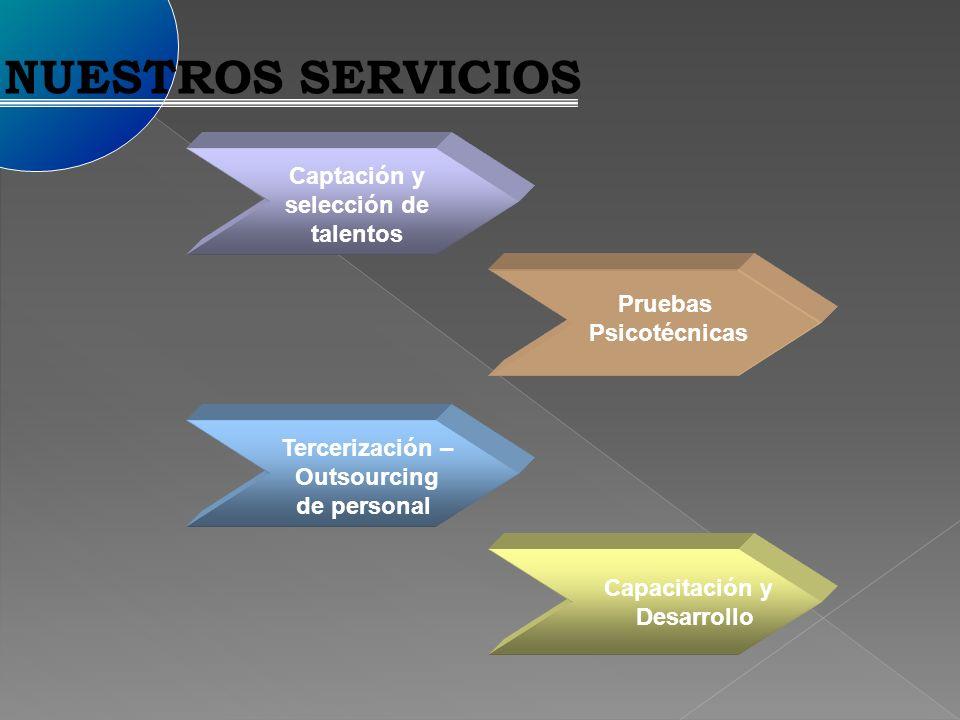 ¿Cómo concebimos la capacitación.Alineada a los objetivos estratégicos del negocio.