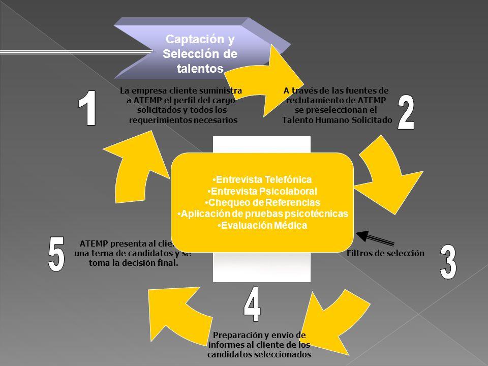 Metodología de enseñanza – aprendizaje En la capacitación se incluyen las siguientes estrategias didácticas para garantizar su aplicabilidad e impacto: Dinámicas de grupo, juegos de roles y simulaciones.