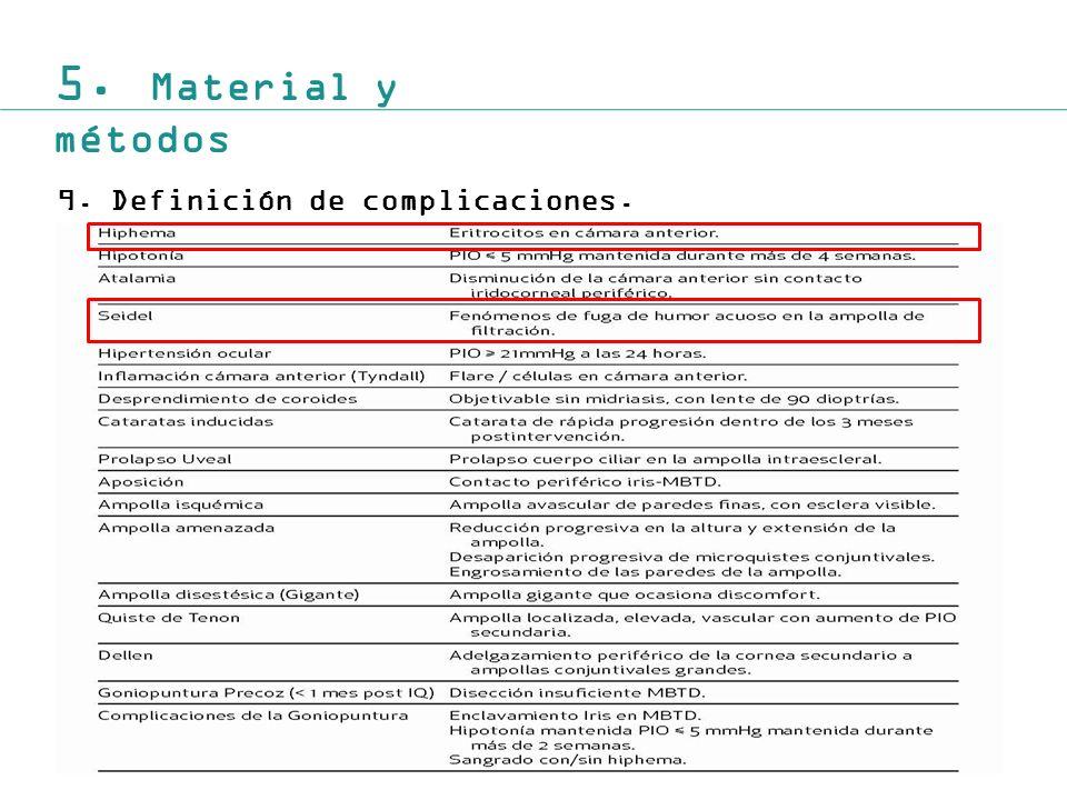 5. Material y métodos 9.Definición de complicaciones.