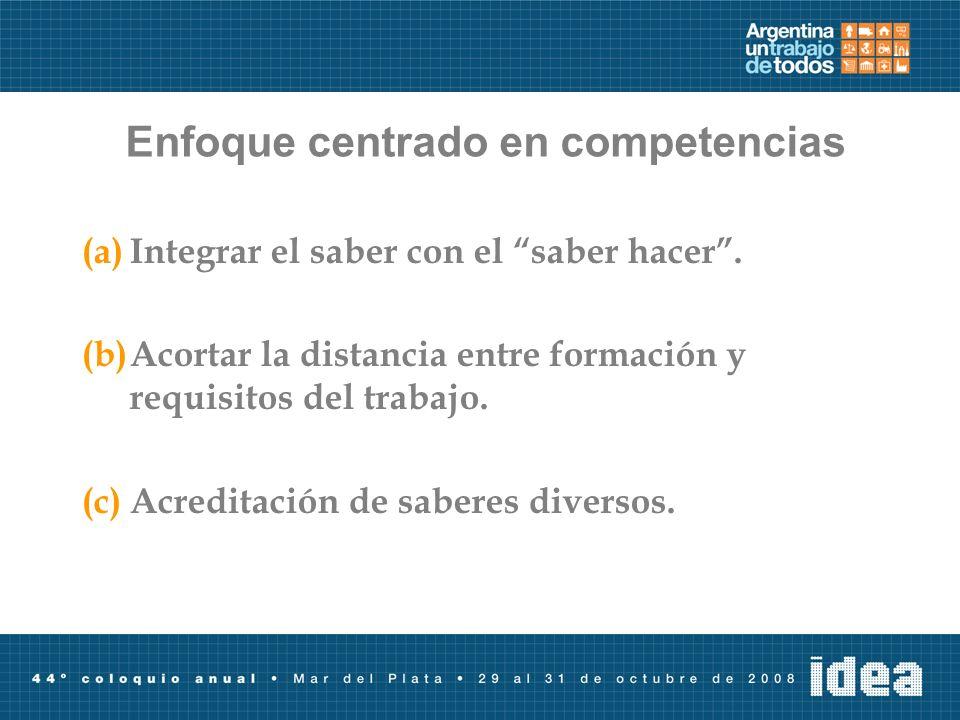 Enfoque centrado en competencias (a)Integrar el saber con el saber hacer. (b)Acortar la distancia entre formación y requisitos del trabajo. (c)Acredit