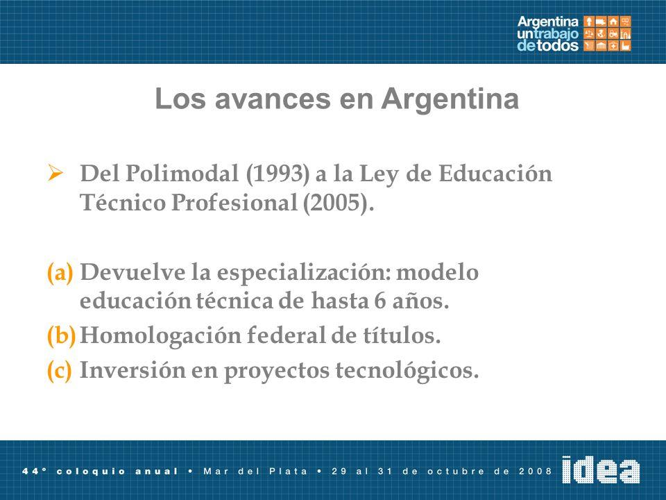 Los avances en Argentina Del Polimodal (1993) a la Ley de Educación Técnico Profesional (2005). (a)Devuelve la especialización: modelo educación técni