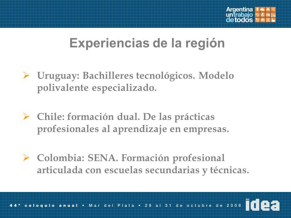 Experiencias de la región Uruguay: Bachilleres tecnológicos. Modelo polivalente especializado. Chile: formación dual. De las prácticas profesionales a