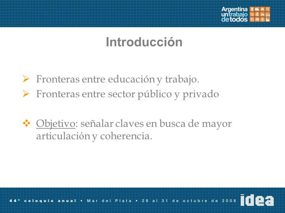 Introducción Fronteras entre educación y trabajo. Fronteras entre sector público y privado Objetivo: señalar claves en busca de mayor articulaci ó n y