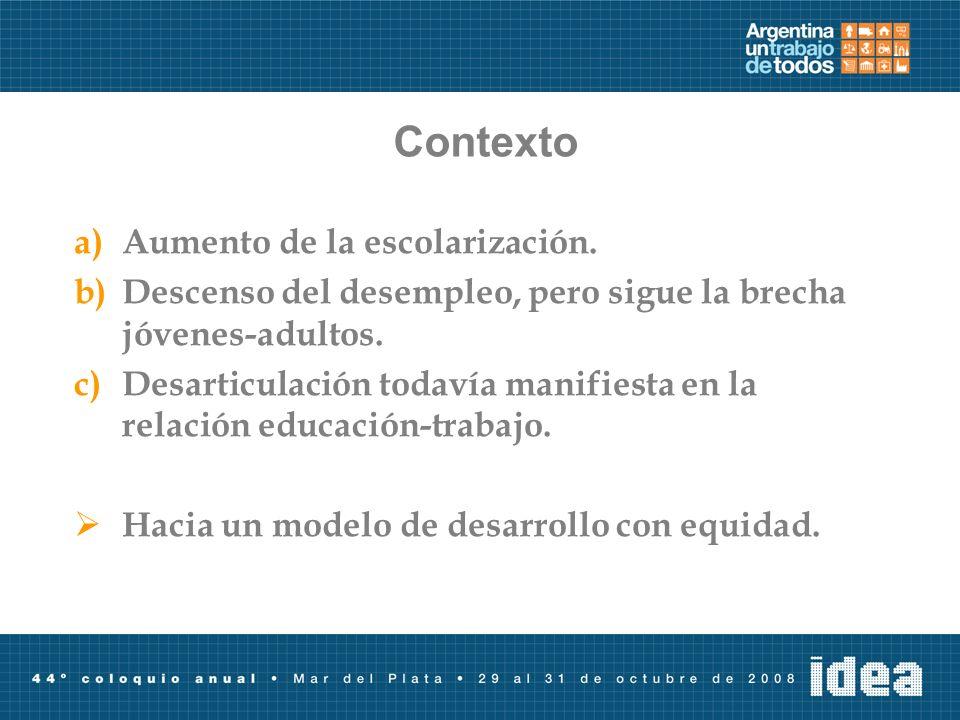 Tres niveles de relación educación- trabajo 1)Educación general: aumentar la base.