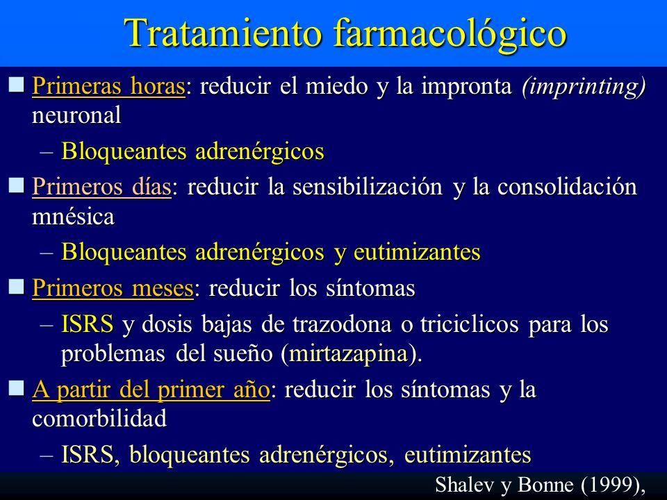 Tratamiento farmacológico Primeras horas: reducir el miedo y la impronta (imprinting) neuronal Primeras horas: reducir el miedo y la impronta (imprint