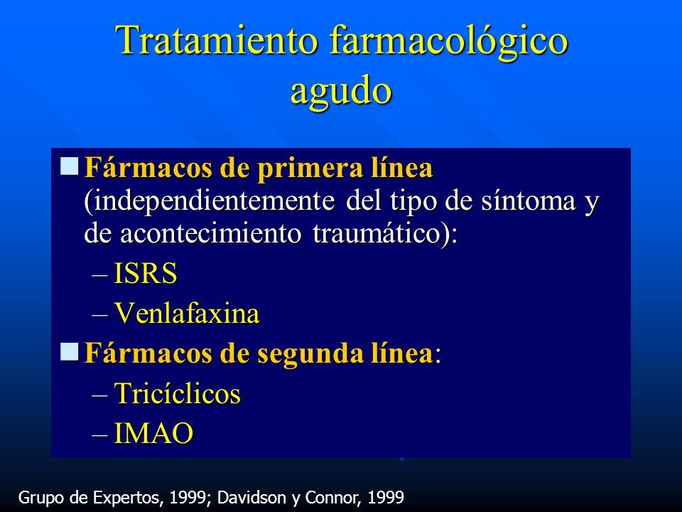 Tratamiento farmacológico agudo Fármacos de primera línea (independientemente del tipo de síntoma y de acontecimiento traumático): Fármacos de primera