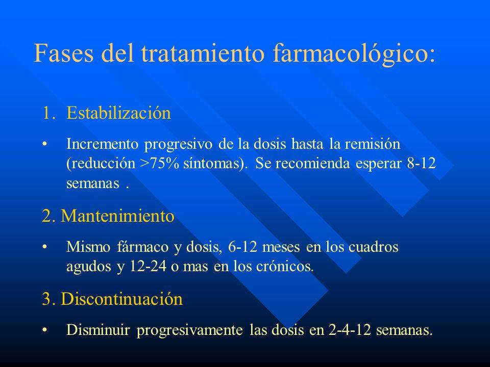 Fases del tratamiento farmacológico: 1.Estabilización Incremento progresivo de la dosis hasta la remisión (reducción >75% síntomas). Se recomienda esp