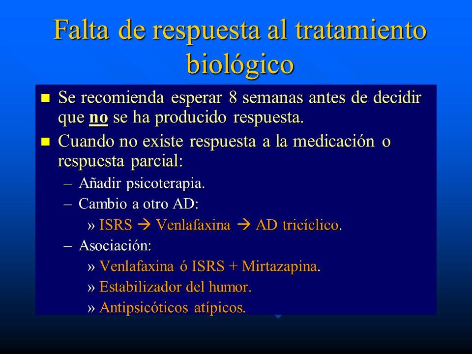 Falta de respuesta al tratamiento biológico Se recomienda esperar 8 semanas antes de decidir que no se ha producido respuesta. Se recomienda esperar 8