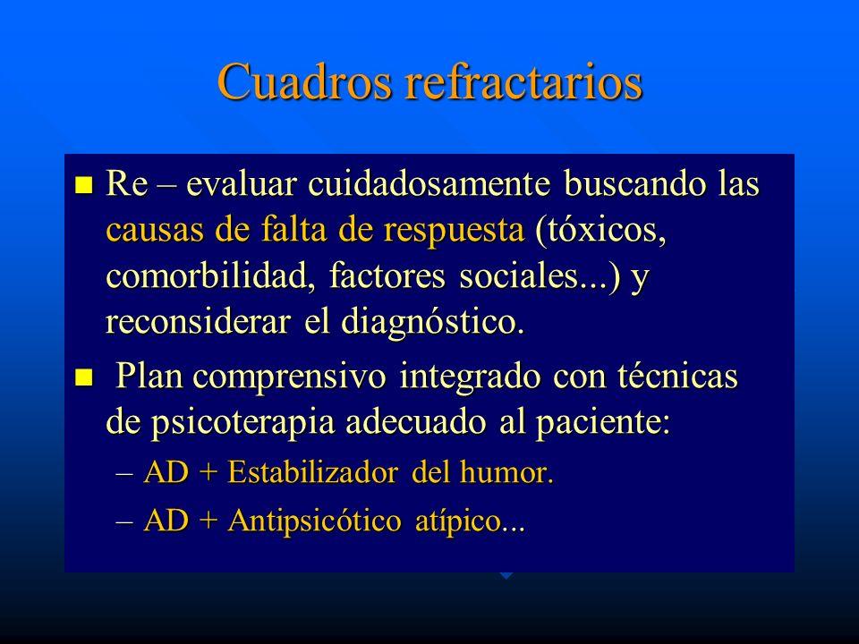 Cuadros refractarios Re – evaluar cuidadosamente buscando las causas de falta de respuesta (tóxicos, comorbilidad, factores sociales...) y reconsidera