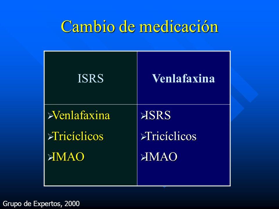 Cambio de medicación ISRSVenlafaxina Venlafaxina Venlafaxina Tricíclicos Tricíclicos IMAO IMAO ISRS ISRS Tricíclicos Tricíclicos IMAO IMAO Grupo de Ex